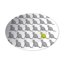 Assiette Chat Groupe